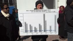 Michael_Stone_at_BTC-RTC_rally_with_Boston_median_income_chart_on_racial_disparities_chart.2